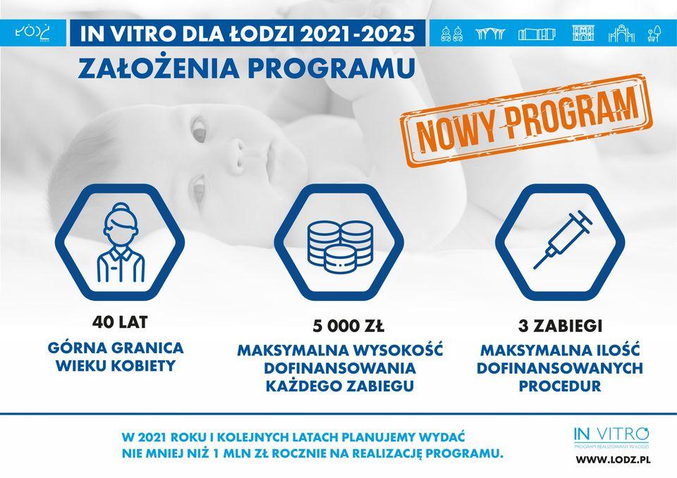 kryteria kwalifikacji do programu in vitro